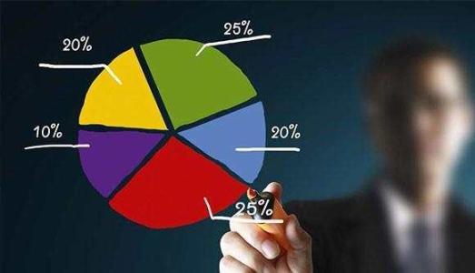 7个降低投资组合风险的策略